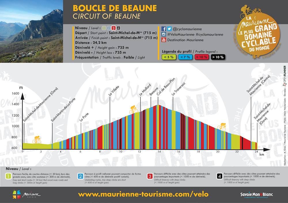 Circuit de Beau-Plan / Boucle de Beaune © Alexandre Gros / Maurienne Tourisme