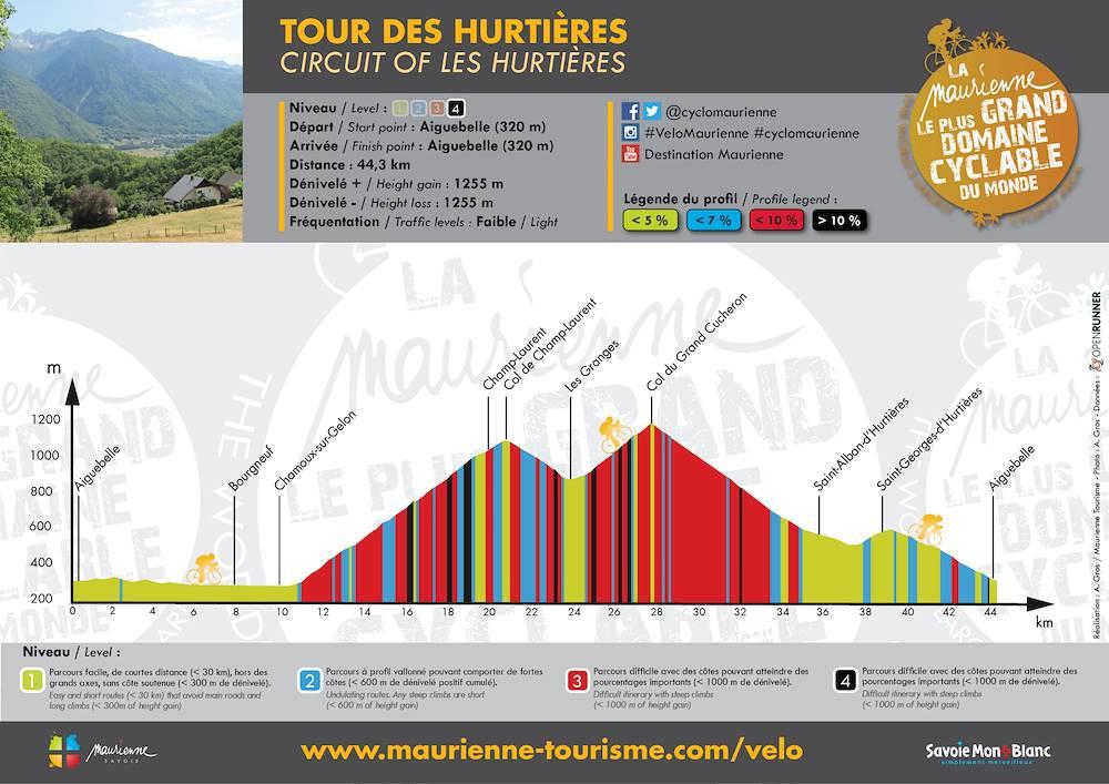 Profil / Tour des Hurtières © Alexandre Gros / Maurienne Tourisme