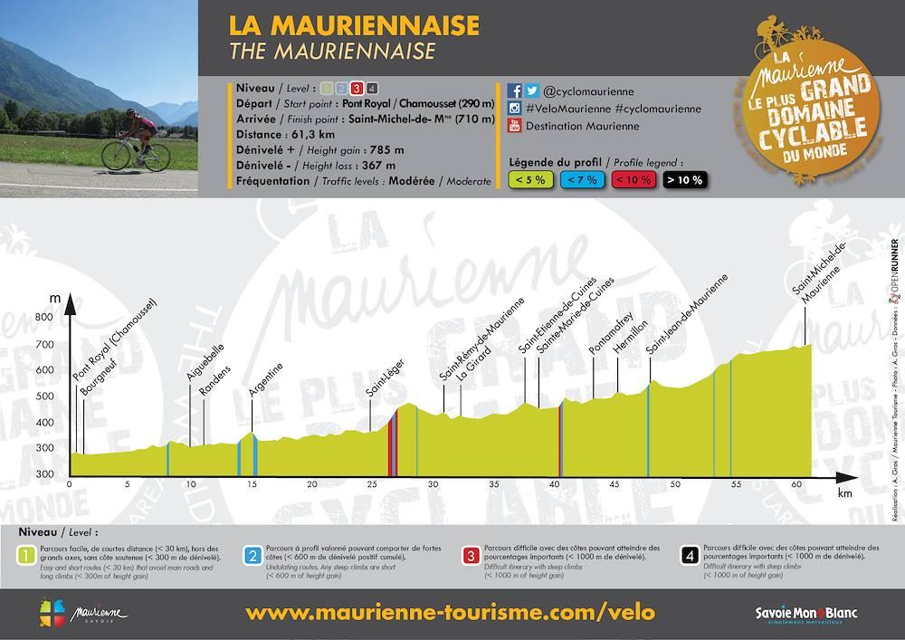 La Mauriennaise © Alexandre Gros / Maurienne Tourisme