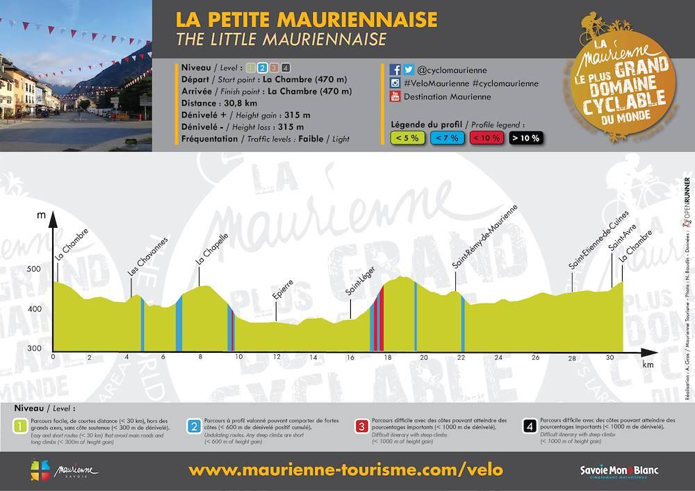 Profil / La Petite Mauriennaise © Alexandre Gros / Maurienne Tourisme