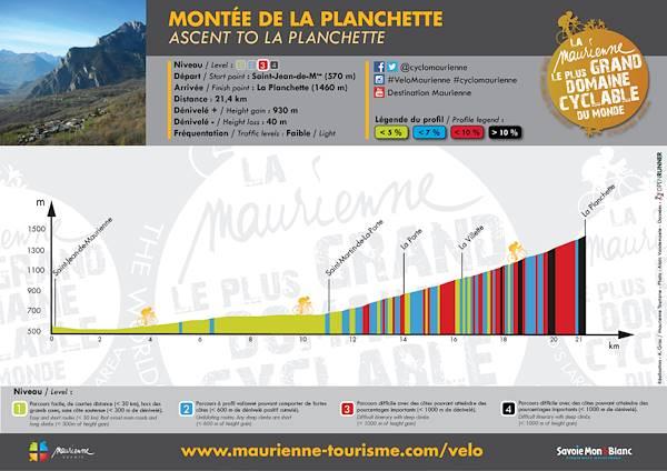 Mont e de la planchette saint jean de maurienne - Office du tourisme saint jean de maurienne ...