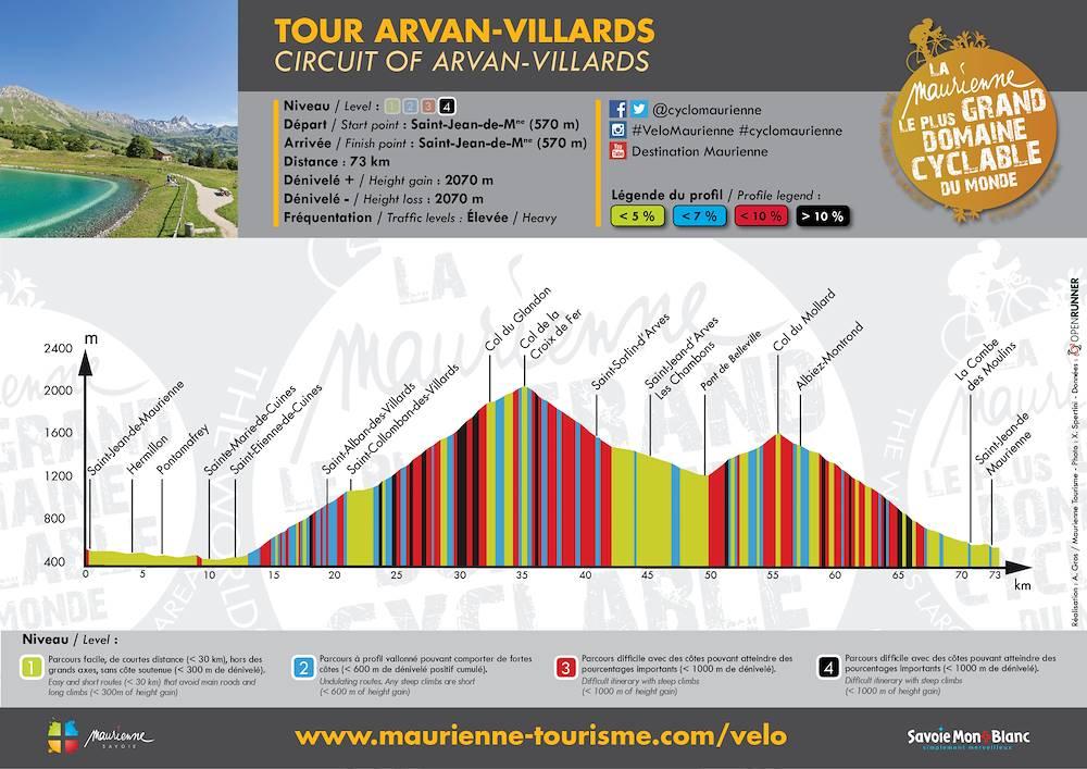 Profil / Tour Arvan-Villards © Alexandre Gros / Maurienne Tourisme