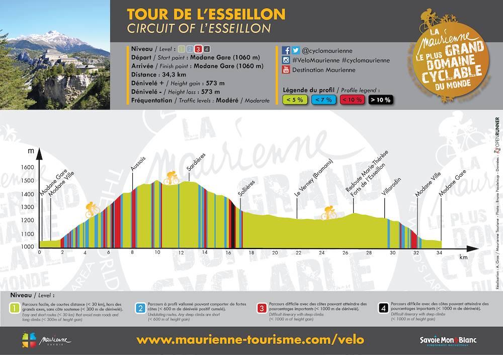 Tour de l'Esseillon © Alexandre Gros / Maurienne Tourisme