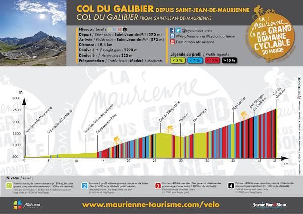 Col du galibier par le col du t l graphe la toussuire - Office de tourisme st jean de maurienne ...